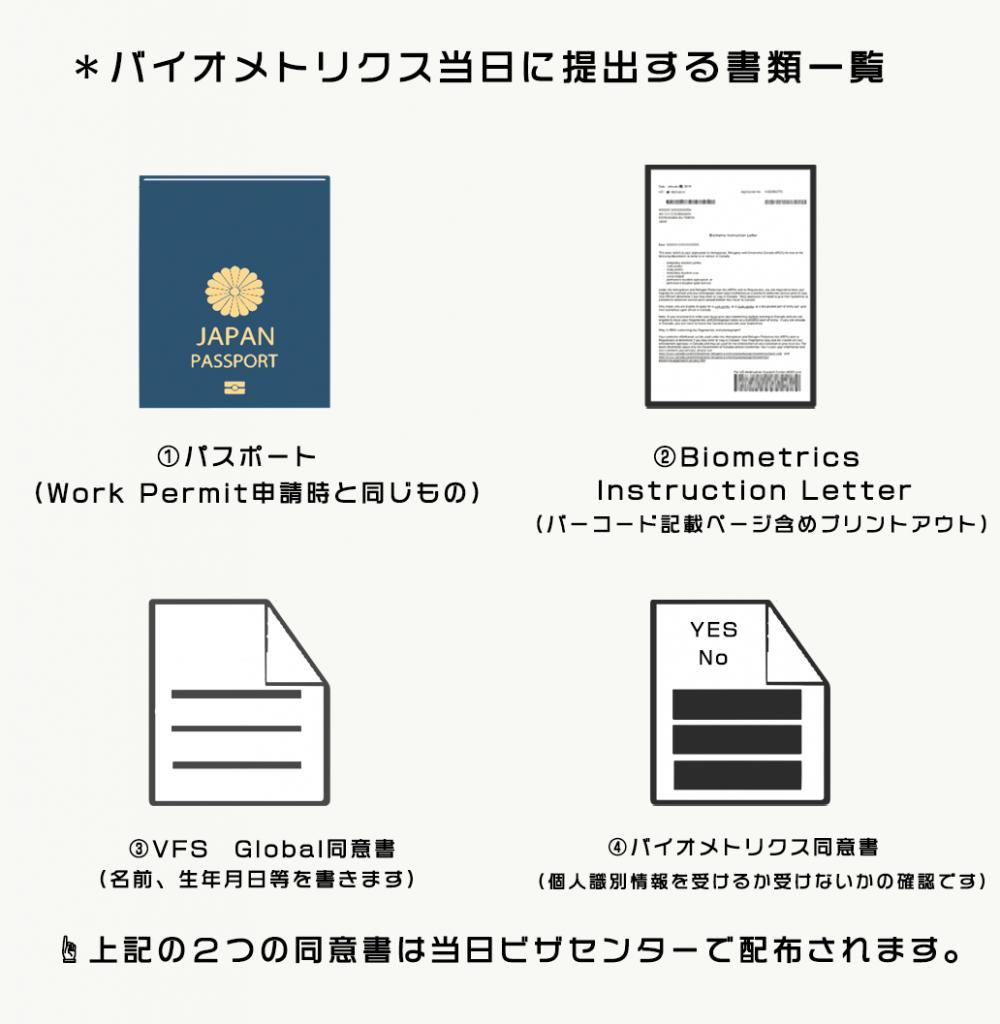 バイオメトリクス当日の書類 パスポート Biometrics Instruction Letter 同意書など